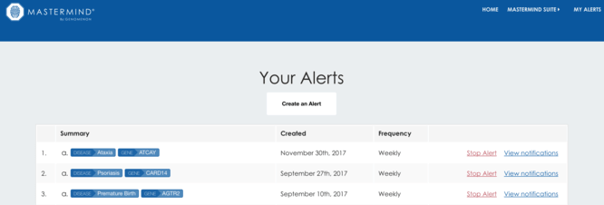 Mastermind Professional Edition Feature Updates – December 2017