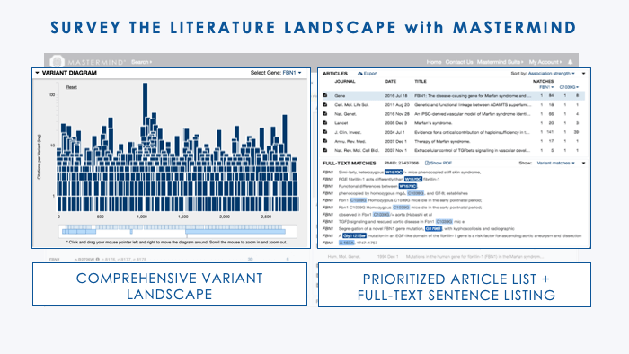 mastermind genomic landscape