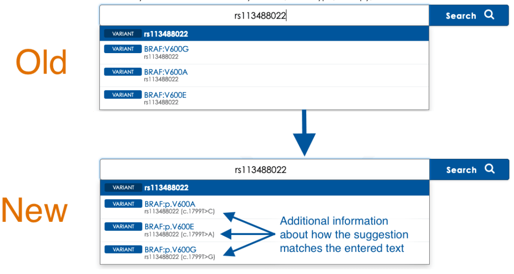 Mastermind Improved rsID Suggestions