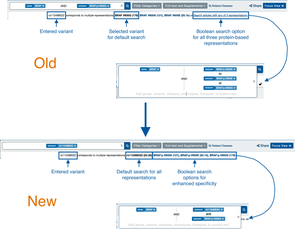 Mastermind Overlapping Transcript Default