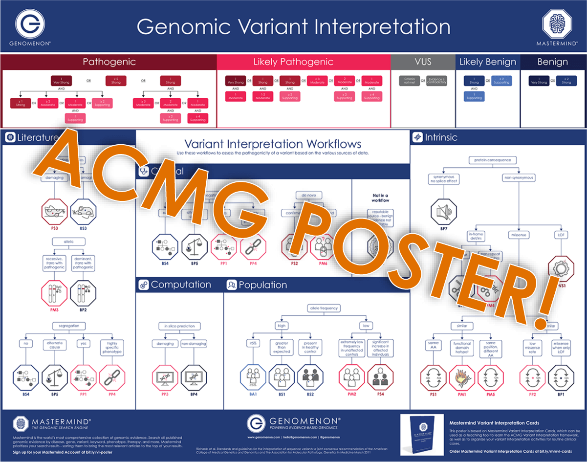 Mastermind Variant Interpretation Poster