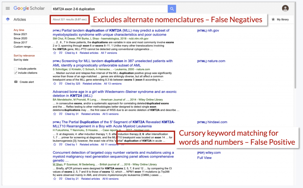 Image of results for an automated, text-based search using Google Scholar.