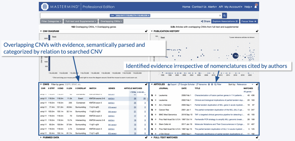 Image of how Mastermind's semantic CNV search also maximizes sensitivity by showing all overlapping and similar CNVs cited in the medical literature.