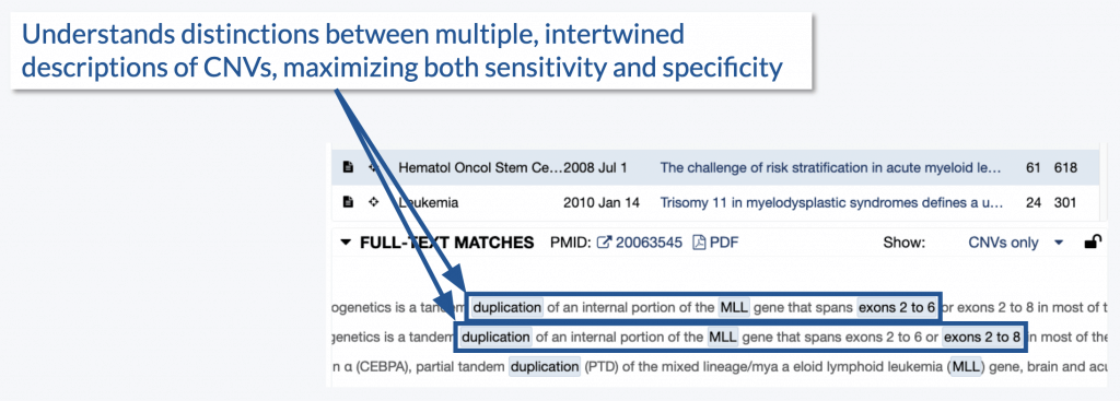 Image of how Mastermind's understands distinctions between multiple CNV nomenclatures, maximizing both sensitivity and specificity.